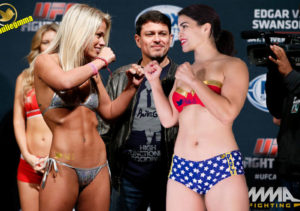 Hottest Female MMA Fighters 2020